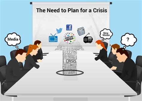 for a the need to plan for a crisis astrum
