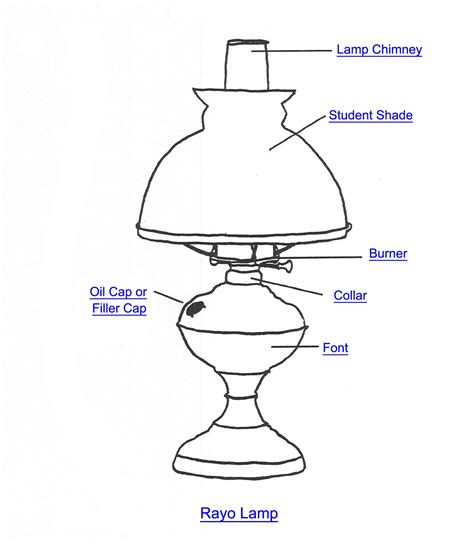 Lighting Fixtures Parts And Supplies Image Gallery L Parts And Accessories