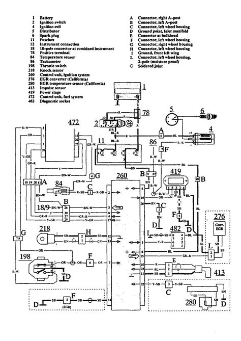 volvo 940 1991 wiring diagrams ignition carknowledge