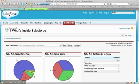Reports And Dashboards In Salesforce Workbook by Tweak Your Salesforce Dashboard For More Insight