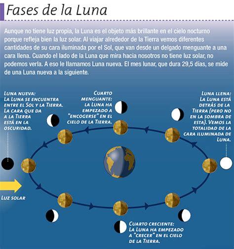 las fases de la luna ciencias naturales 3ro bloque 5 apoyo un par de cosillas taringa