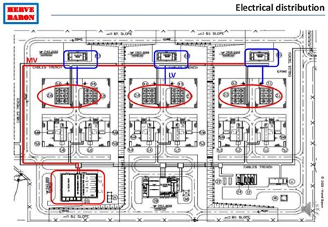 electrical design engineer qualifications needed electrical engineering training