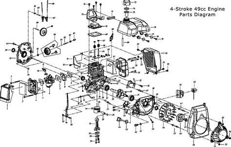 49cc pocket bike engine diagram 49cc bicycle engine wiring diagram bicycle free