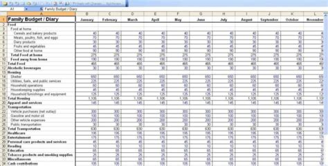 Restaurant Food Cost Spreadsheet by Restaurant Food Cost Spreadsheet Buff