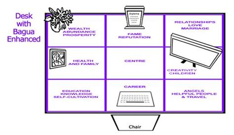 office feng shui desk office table feng shui desk office table feng shui