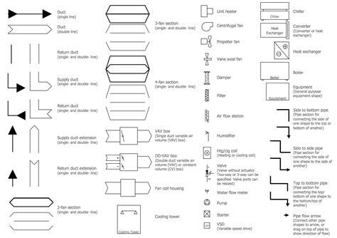 electrical floor plan pdf electrical floor plan symbols pdf