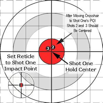 printable targets to aid with zeroing your hws handy tool for quick easy rifle sight in 171 daily bulletin