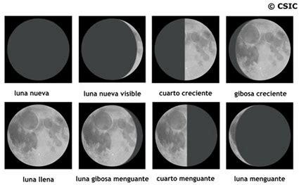 cuando es cuarto menguante este mes las ocho fases lunares el santuario alba