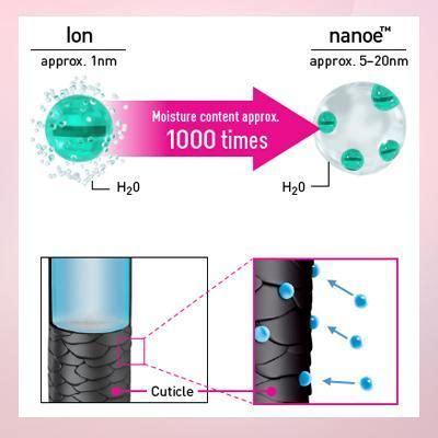 Nanoe Hair Dryer By Panasonic panasonic nanoe hair dryer goodbye frizz hello shine