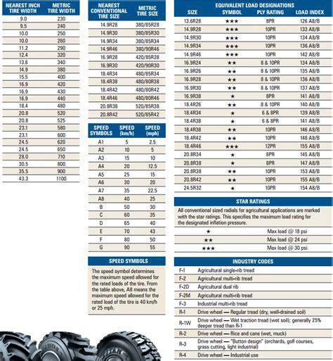 tire measurement conversion tractor tire conversion chart