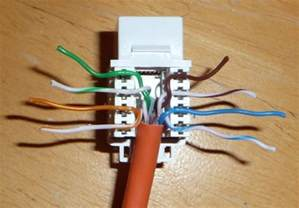 data wiring cat6