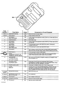2004 Acura Tl Fuse Box Questions With Pictures Fixya