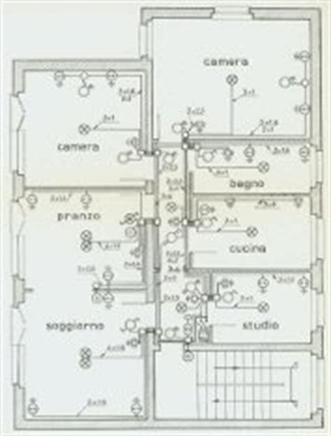 relazione impianto elettrico appartamento renato genova descrizione di un libro