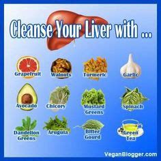 Liver Detox For Cancer Patients by Cancer On Breast Cancer Tattoos Alkaline