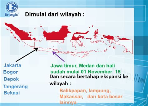 Mesin Kangen Water Jrii mesin kangen water kredit enagic indonesia