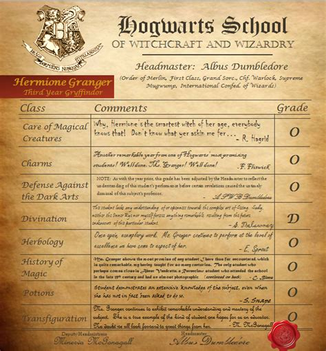 Cbe Report Card Template Hermione Granger S Report Card By Jgurlpunkrck On Deviantart