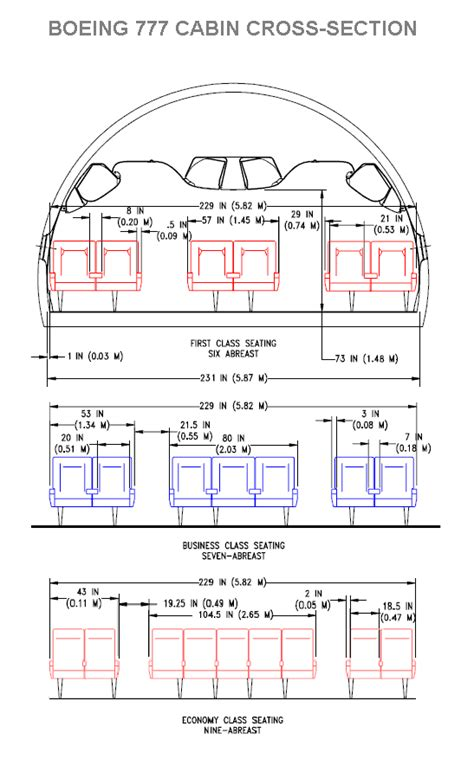 boeing 777 cabin layout is the a340 cabin sinking the a340 and a350 page 2