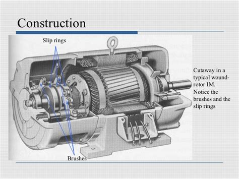 induction motor rotor fed induction machines