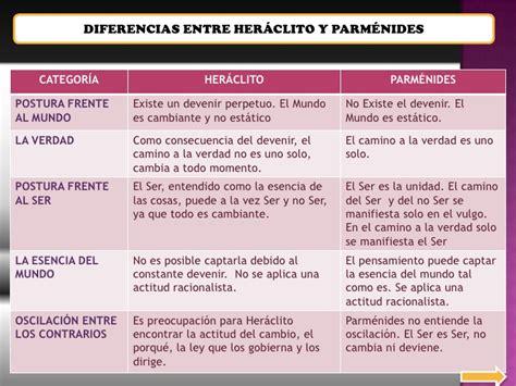 United Nations Delegates Dining Room by Cuadro Diferencias Y Similitudes Entre Herclito Y