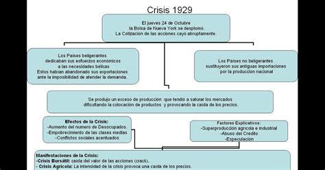 Calendario De 1929 Historia La Crisis De 1929