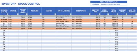 inventory spreadsheet template for excel spreadsheet