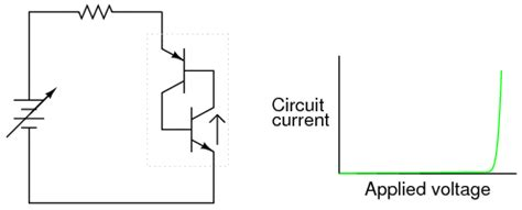 shockley diode all about circuits the shockley diode thyristors electronics textbook