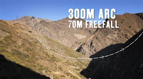 swing new zealand world s highest swing is a 300 meter arc nerve