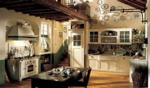 images of country kitchens