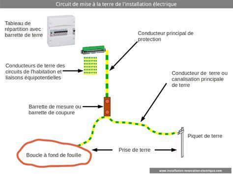 Norme Salle De Bain Electricité by La Section Du Cable De Terre