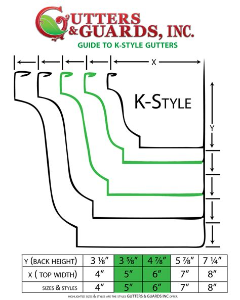 K Style Gutter Guards - k style gutters the more you about k style