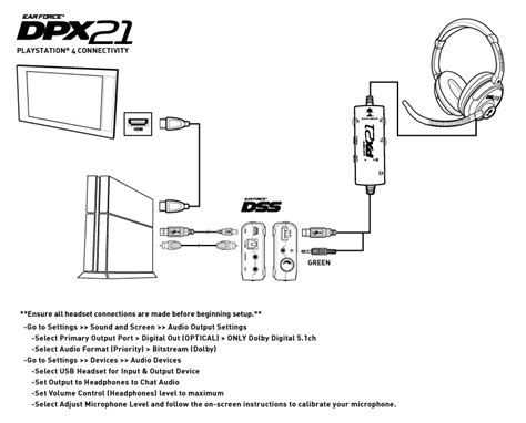 audio format on ps4 dpx21 ps4 setup diagram turtle beach