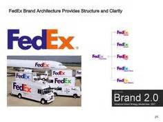 fedex layout strategy 1000 images about business narrative design tm on