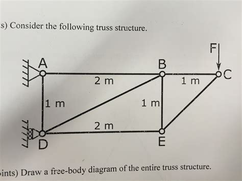 truss free diagram solved consider the following truss structure a draw a