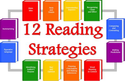 printable library poster 12 reading strategies a photo on flickriver