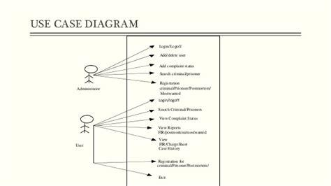Database For Criminal Record Management System Criminal Record Management System