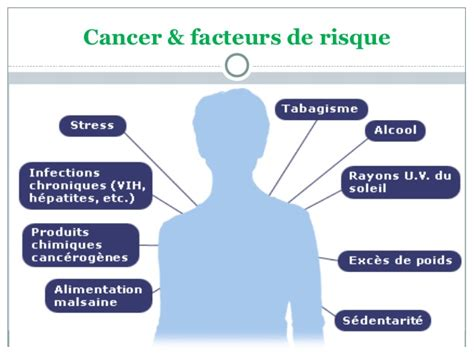 alimentation et pr 233 vention anti cancer