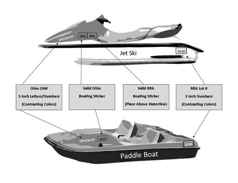 boat registration replacement boating information romerock association