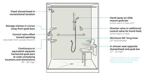 bathroom grab bar location handicap bathtub shower bathtub transfer bench bath