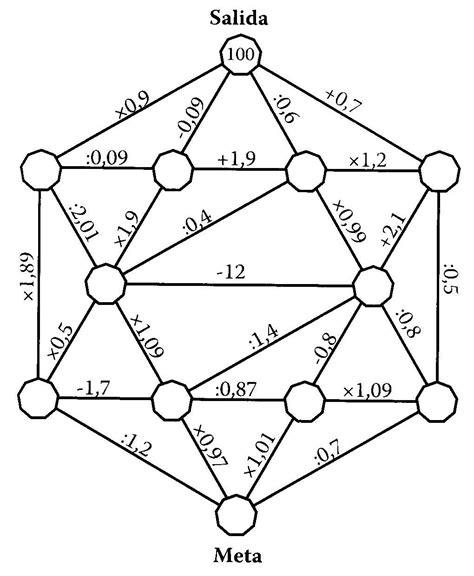 imagenes juegos matematicos secundaria im 225 genes de juegos matem 225 ticos mate locura gt