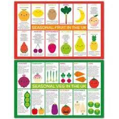 seasonal calendar 2017 vegetable seasoning season