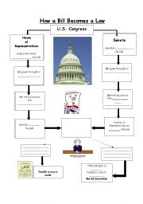 how a bill becomes a blank flowchart worksheet how bill becomes a