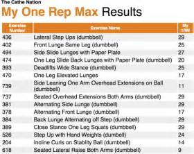 1rm calculator bench one rep max the best strength tip for
