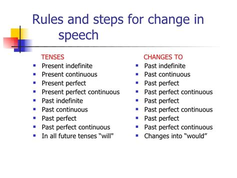 Direct Speech In Narrative Essay by Direct Indirect Narration