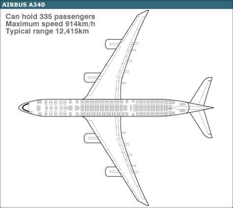 airplane diagram inside airplane diagram inside free engine image for