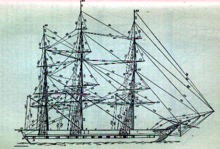 ship rigging diagram spars and rigging of the brig pilgrim plate 2a