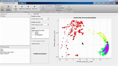 pattern classification toolbox machine learning with matlab matlab simulink
