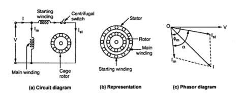 induction motor construction pdf kbreee split phase induction motor