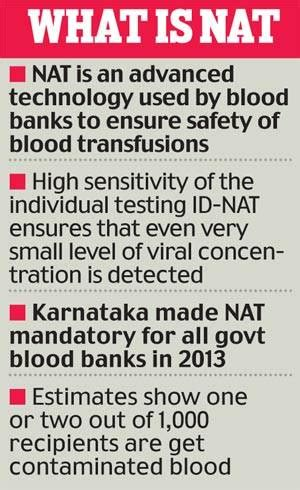Banks To Undergo Aids Test On Show by Blood Money Blood Banks Money From Pooling