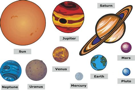 Home Decor Sales Magazines Planets Cartoon Wall Decal Assortment Packs