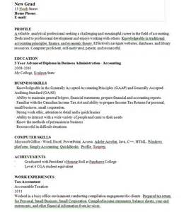 Inexperienced Cover Letter Sle cover letter resume and thank you letters for the